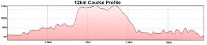 12km Course Profile