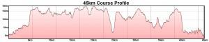 45km Course Profile